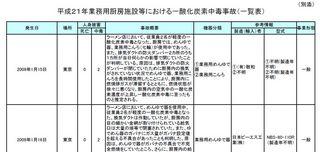 平成21年CO中毒.JPG