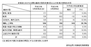 飲食店の切れこすれ災害24-9.JPG